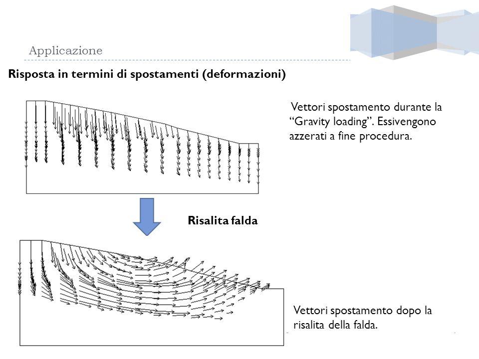 Risposta in termini di spostamenti (deformazioni)