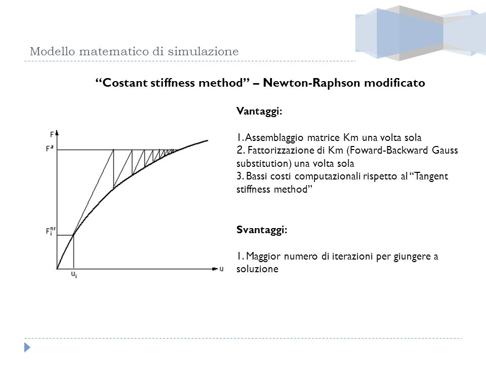 Modello matematico di simulazione