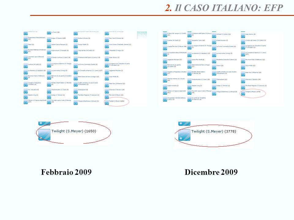 2. Il CASO ITALIANO: EFP Febbraio 2009 Dicembre 2009