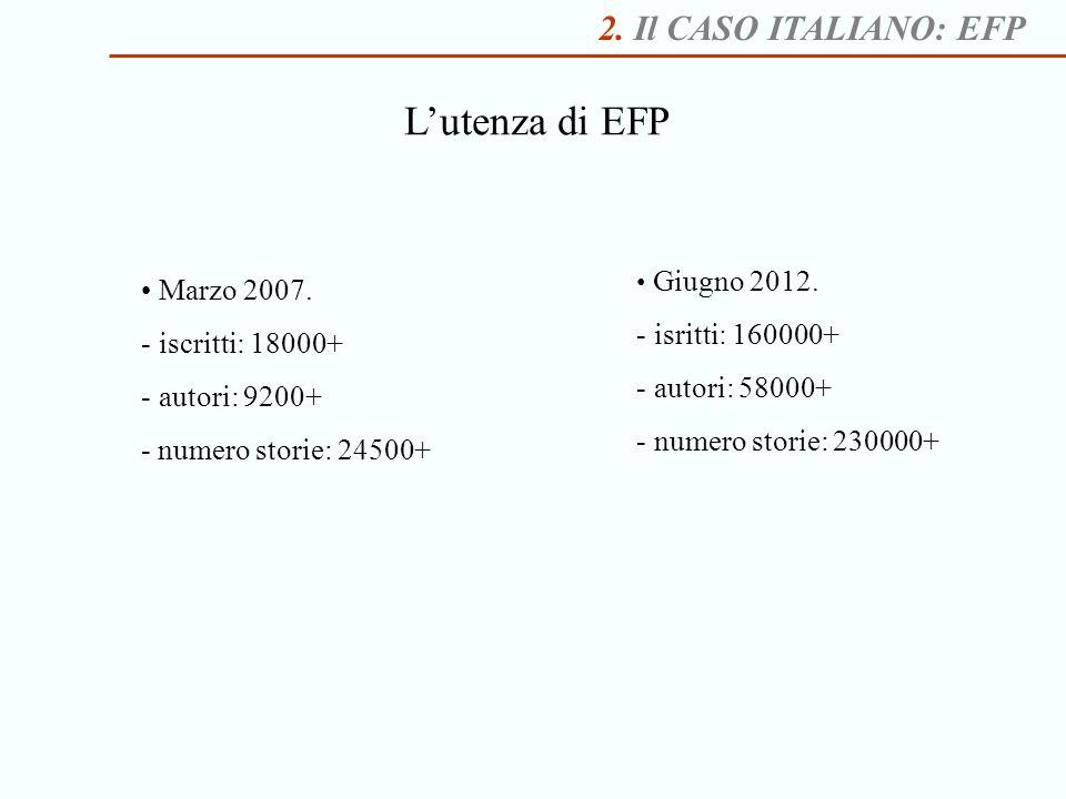 L'utenza di EFP 2. Il CASO ITALIANO: EFP Marzo 2007. isritti: 160000+