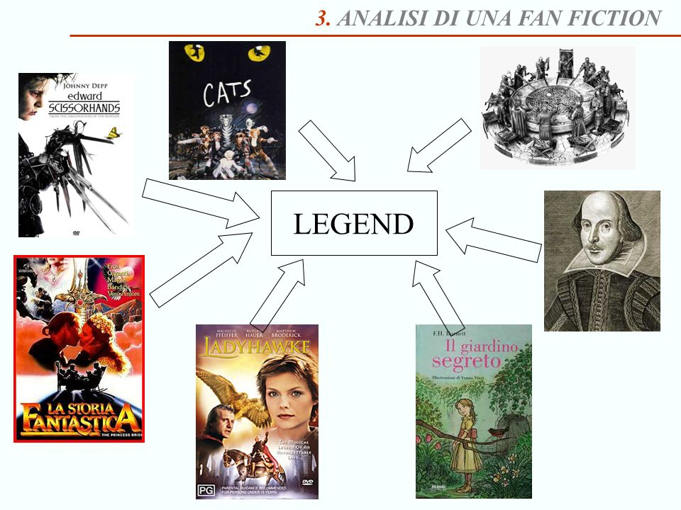 3. ANALISI DI UNA FAN FICTION