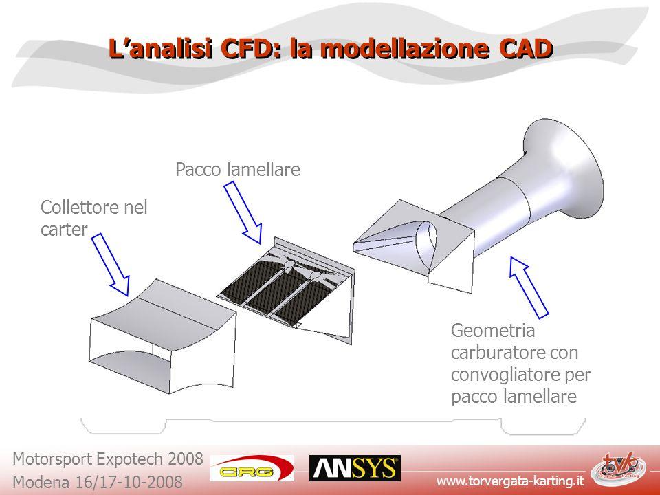 L'analisi CFD: la modellazione CAD