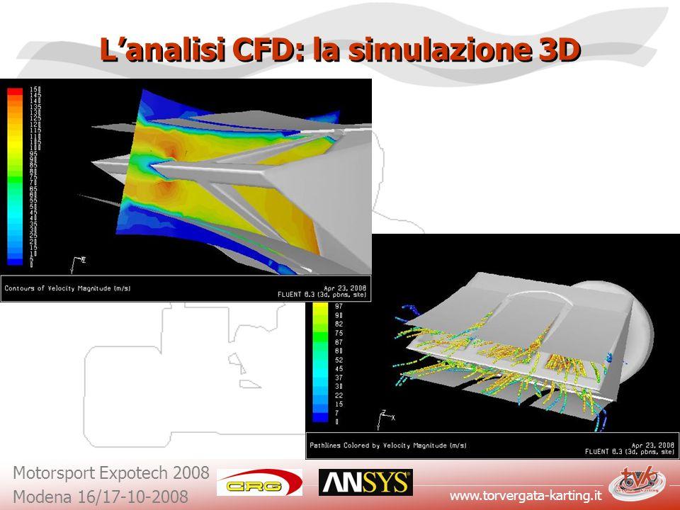 L'analisi CFD: la simulazione 3D