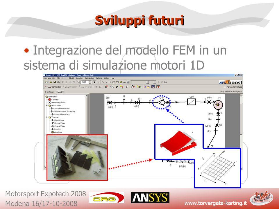 Integrazione del modello FEM in un sistema di simulazione motori 1D