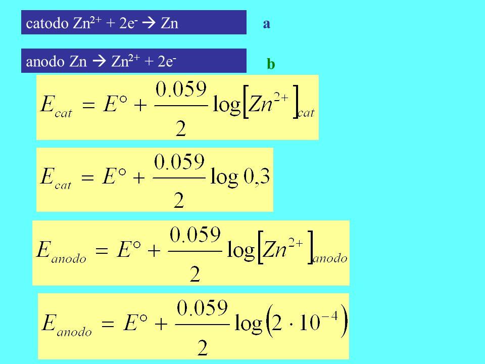 catodo Zn2+ + 2e-  Zn a anodo Zn  Zn2+ + 2e- b