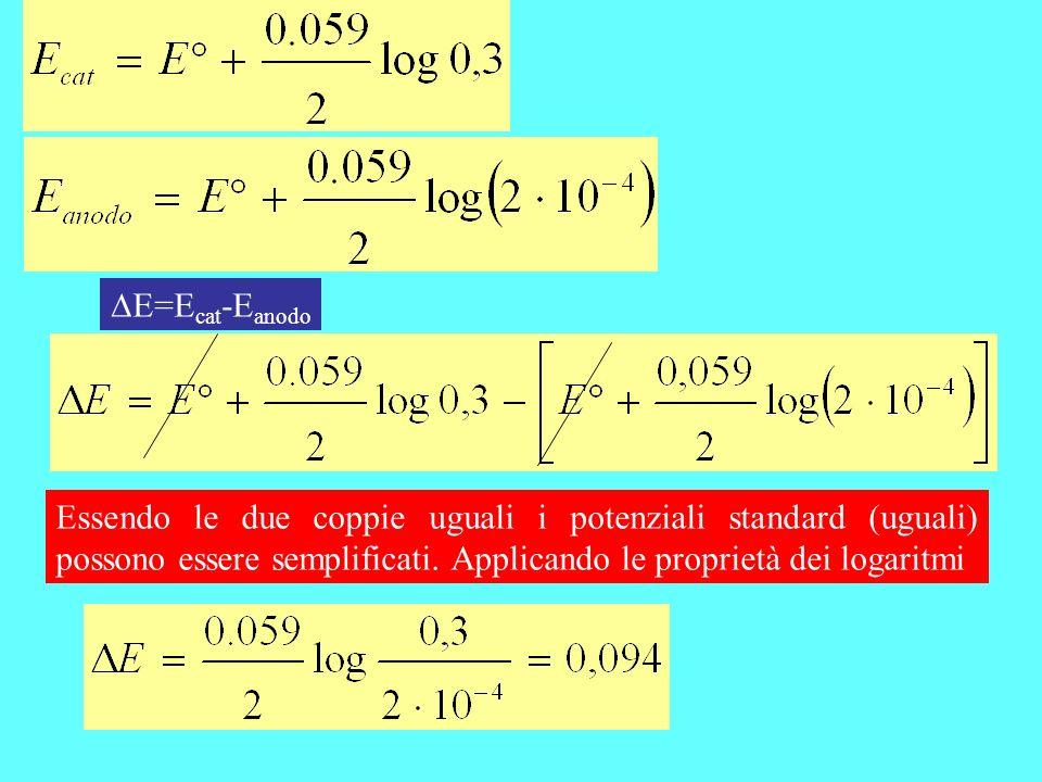 DE=Ecat-Eanodo Essendo le due coppie uguali i potenziali standard (uguali) possono essere semplificati.