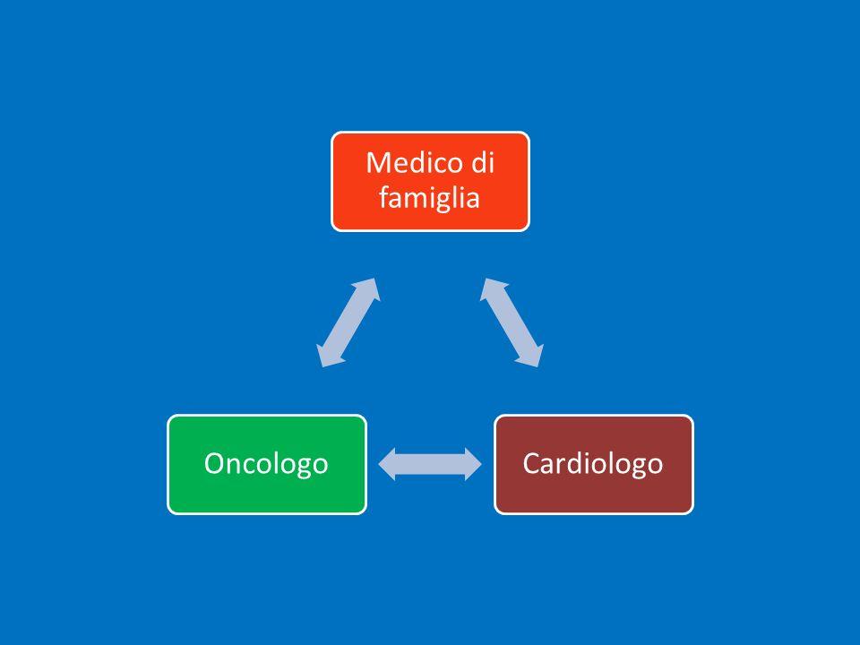Medico di famiglia Cardiologo Oncologo
