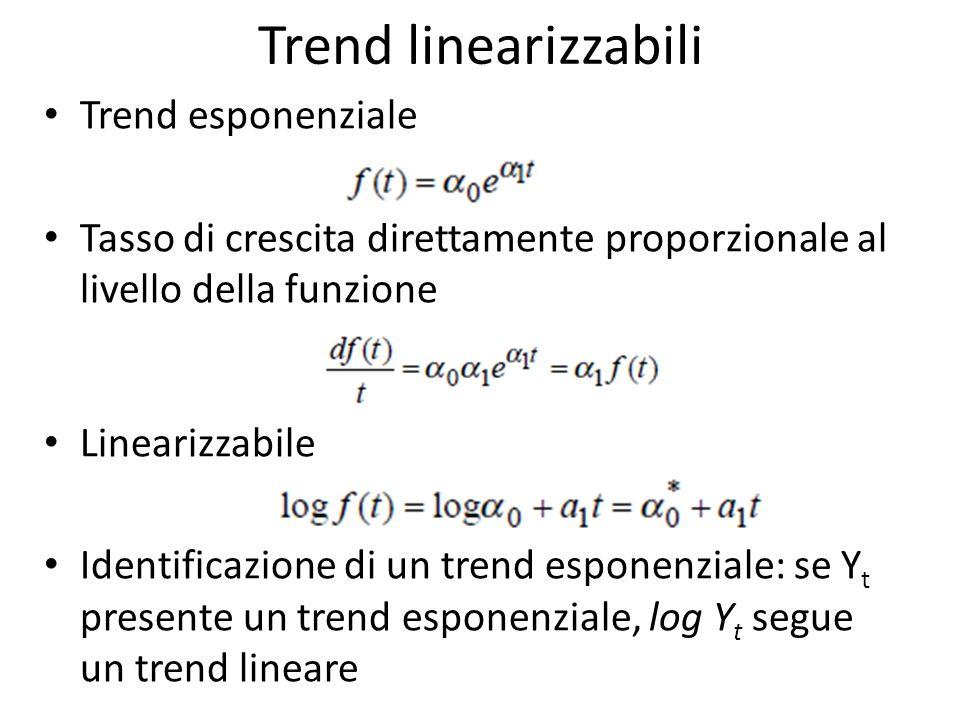 Trend linearizzabili Trend esponenziale