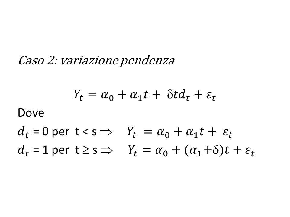 Caso 2: variazione pendenza 𝑌 𝑡 = 𝛼 0 + 𝛼 1 𝑡+ 𝑡𝑑 𝑡 + 𝜀 𝑡 Dove 𝑑 𝑡 = 0 per t < s  𝑌 𝑡 = 𝛼 0 + 𝛼 1 𝑡+ 𝜀 𝑡 𝑑 𝑡 = 1 per t  s  𝑌 𝑡 = 𝛼 0 + (𝛼 1 +)𝑡+ 𝜀 𝑡