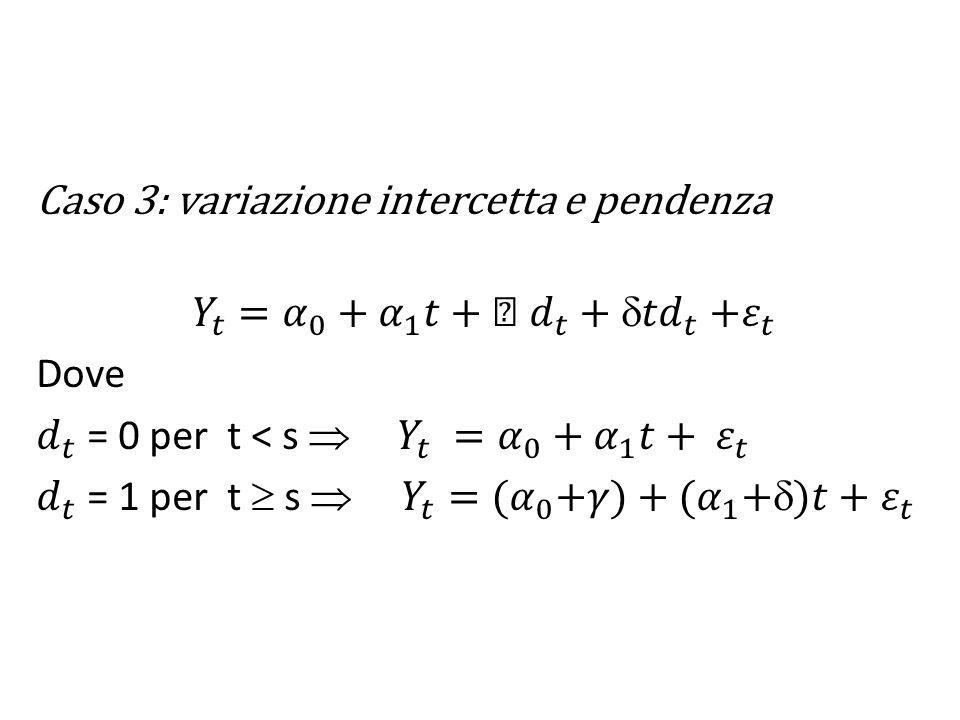 Caso 3: variazione intercetta e pendenza 𝑌 𝑡 = 𝛼 0 + 𝛼 1 𝑡+ 𝑑 𝑡 + 𝑡𝑑 𝑡 + 𝜀 𝑡 Dove 𝑑 𝑡 = 0 per t < s  𝑌 𝑡 = 𝛼 0 + 𝛼 1 𝑡+ 𝜀 𝑡 𝑑 𝑡 = 1 per t  s  𝑌 𝑡 = (𝛼 0 +𝛾)+ (𝛼 1 +)𝑡+ 𝜀 𝑡