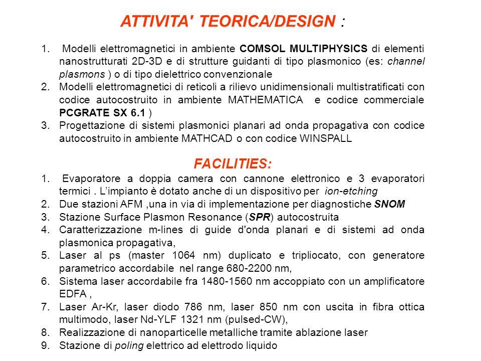 ATTIVITA TEORICA/DESIGN :