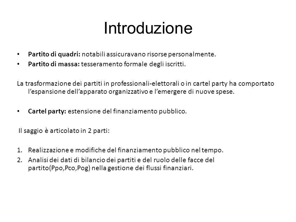 Introduzione Partito di quadri: notabili assicuravano risorse personalmente. Partito di massa: tesseramento formale degli iscritti.