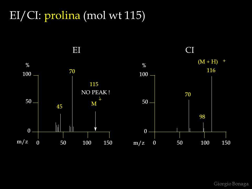 EI/CI: prolina (mol wt 115)