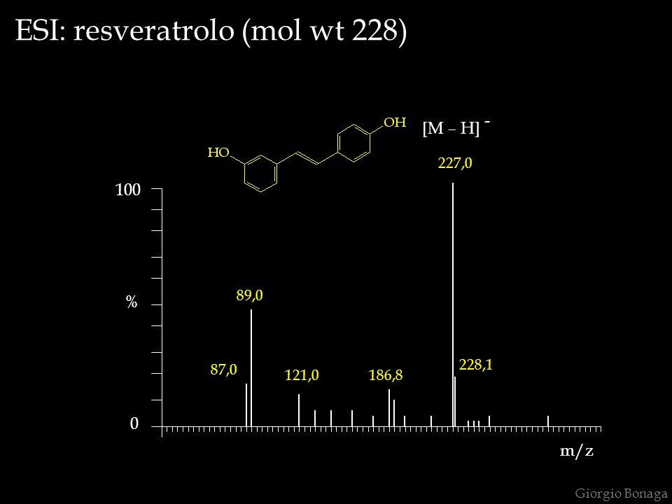 ESI: resveratrolo (mol wt 228)