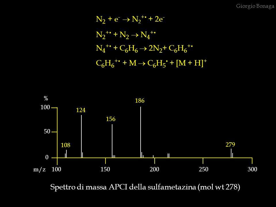 N2 + e-  N2+. + 2e- N2+. + N2  N4+. N4+. + C6H6  2N2+ C6H6+.