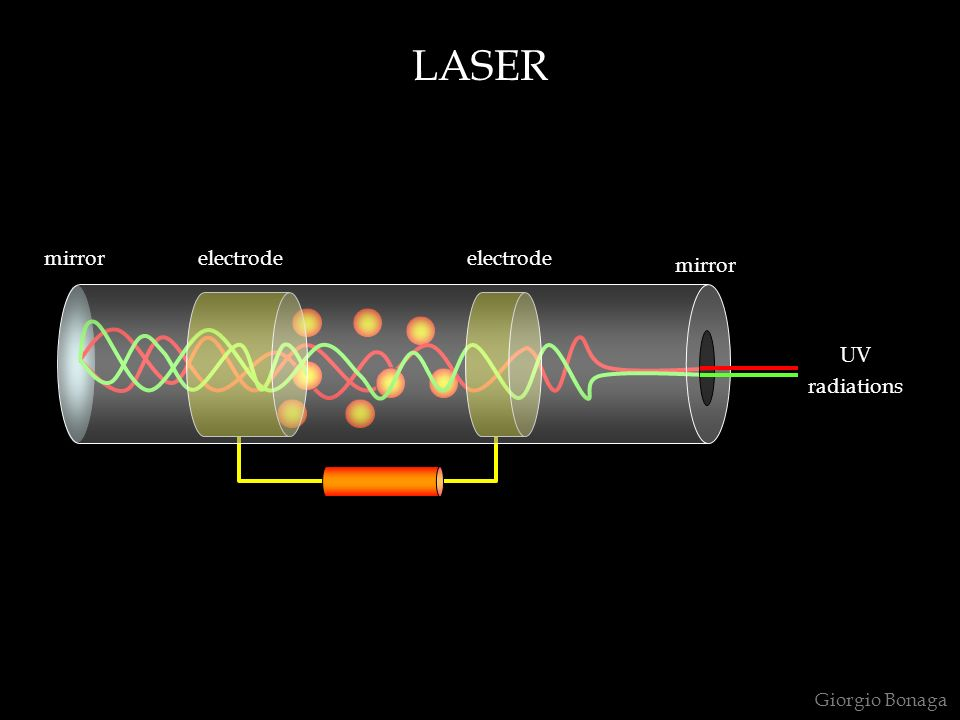 LASER mirror electrode electrode mirror UV radiations Giorgio Bonaga