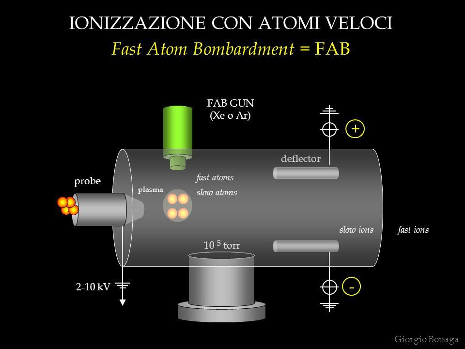 IONIZZAZIONE CON ATOMI VELOCI Fast Atom Bombardment = FAB