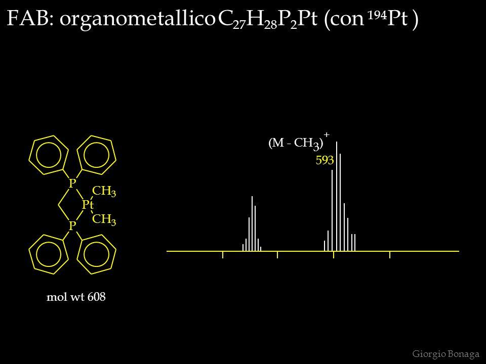 FAB: organometallico C27H28P2Pt (con 194Pt )