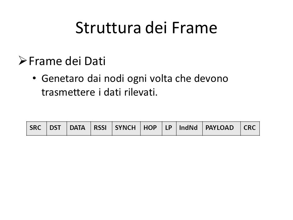 Struttura dei Frame Frame dei Dati