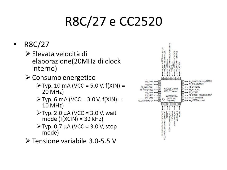 R8C/27 e CC2520 R8C/27. Elevata velocità di elaborazione(20MHz di clock interno) Consumo energetico.