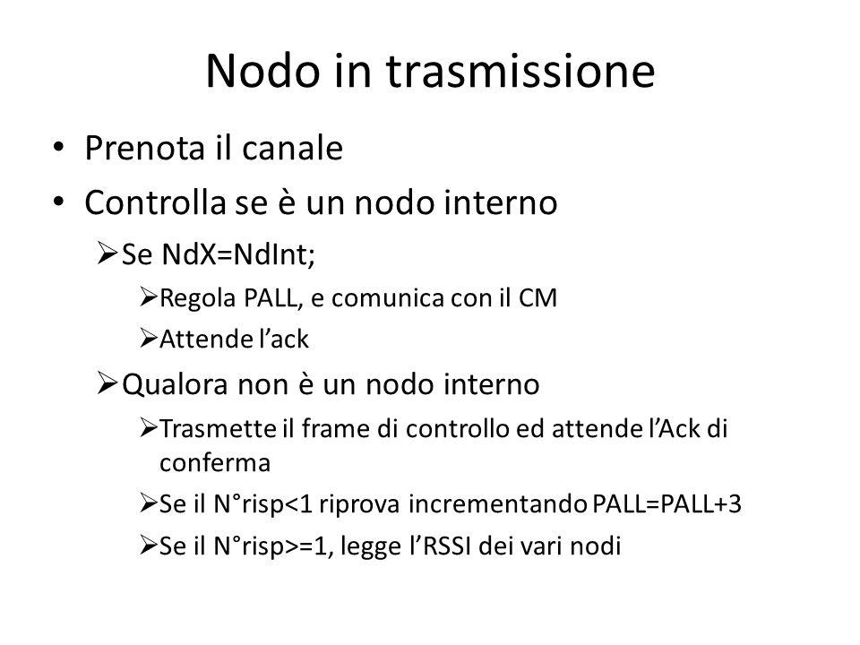 Nodo in trasmissione Prenota il canale Controlla se è un nodo interno