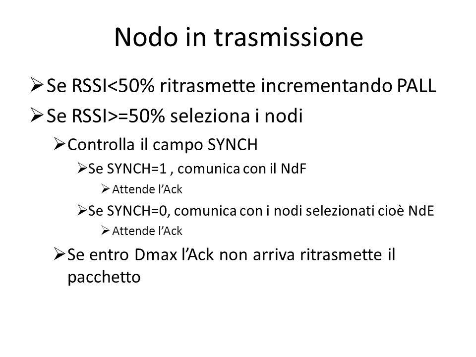 Nodo in trasmissione Se RSSI<50% ritrasmette incrementando PALL