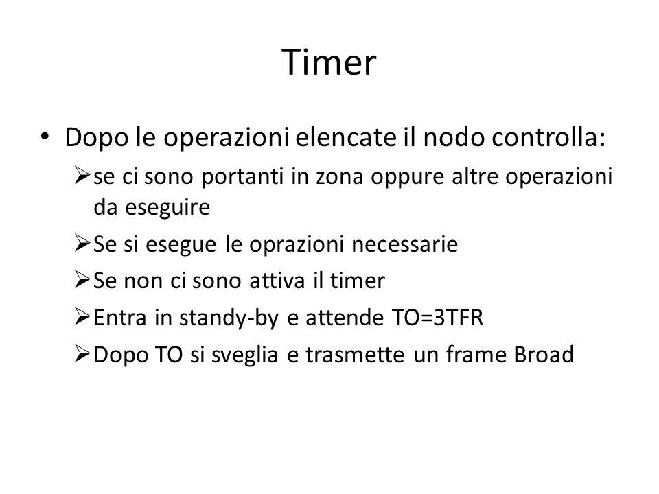 Timer Dopo le operazioni elencate il nodo controlla: