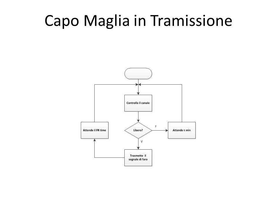 Capo Maglia in Tramissione