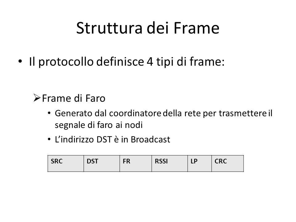 Struttura dei Frame Il protocollo definisce 4 tipi di frame: