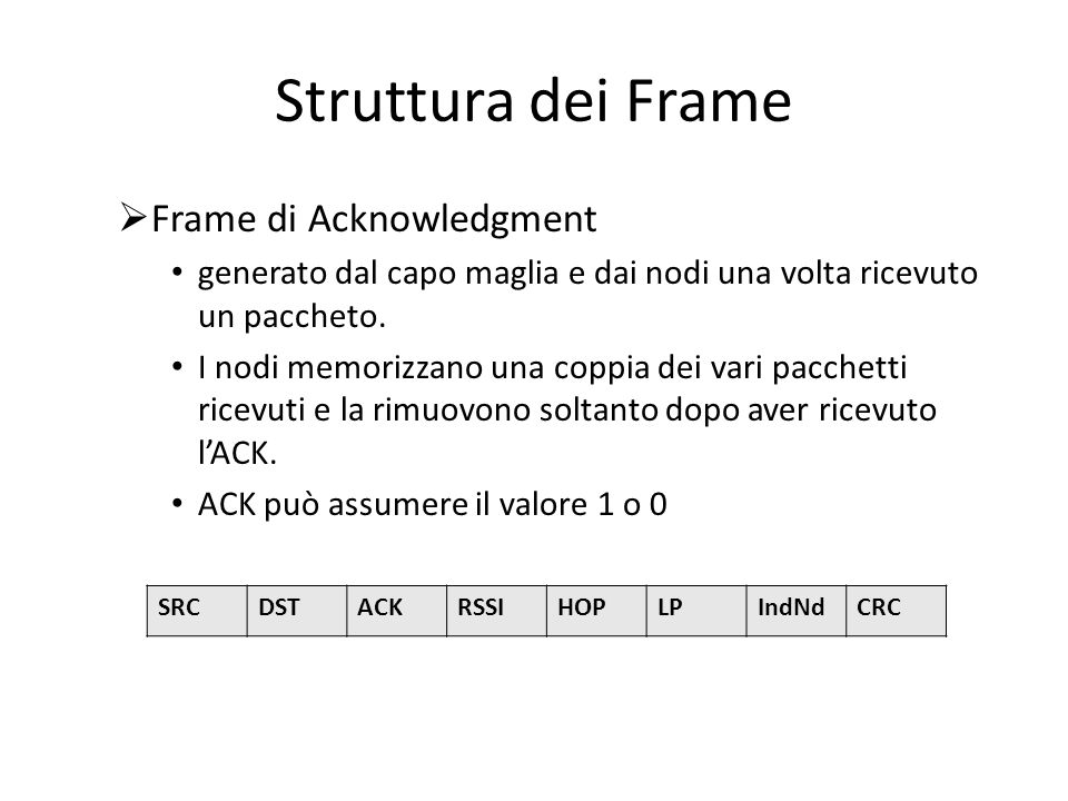 Struttura dei Frame Frame di Acknowledgment