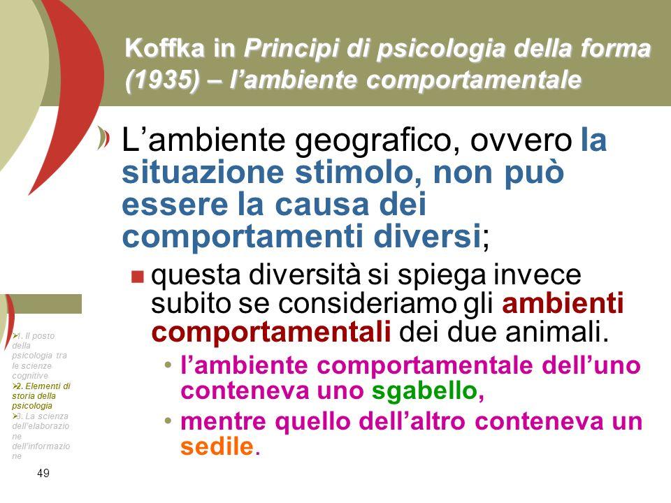 Koffka in Principi di psicologia della forma (1935) – l'ambiente comportamentale