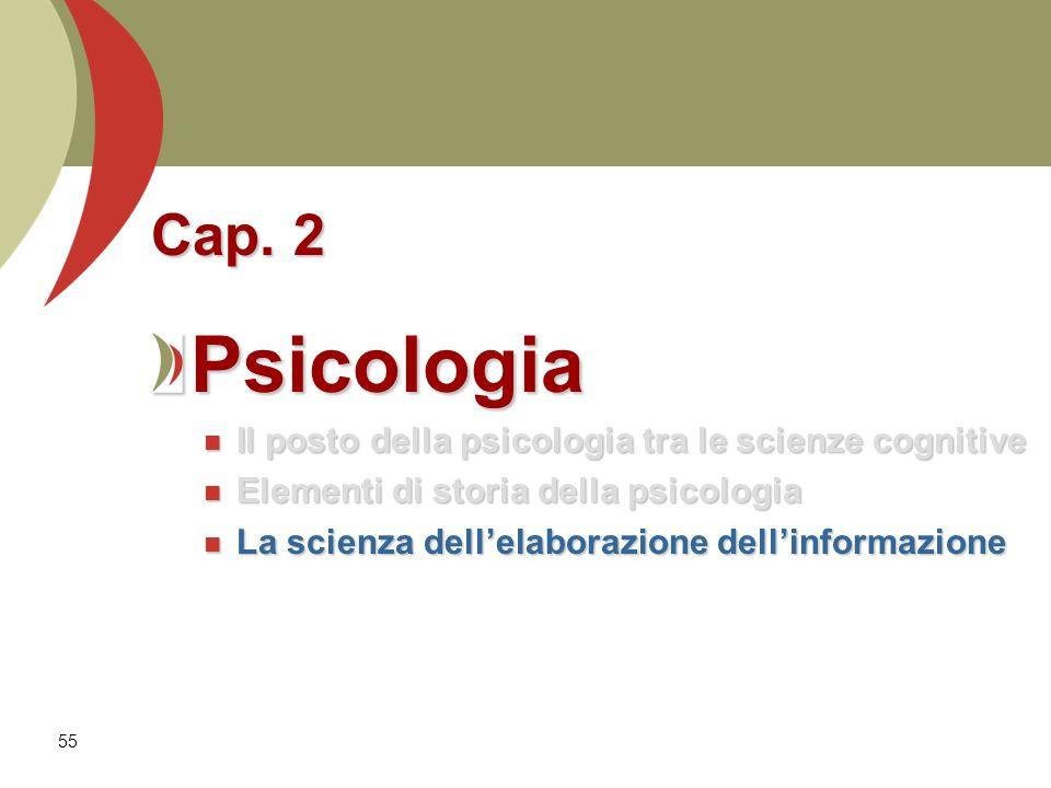 Psicologia Cap. 2 Il posto della psicologia tra le scienze cognitive