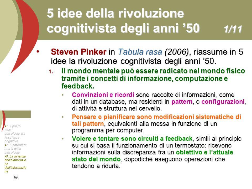 5 idee della rivoluzione cognitivista degli anni '50 1/11