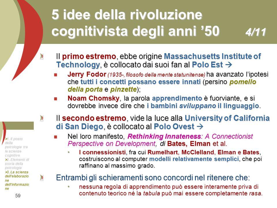 5 idee della rivoluzione cognitivista degli anni '50 4/11