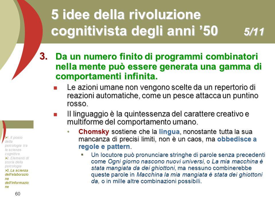 5 idee della rivoluzione cognitivista degli anni '50 5/11