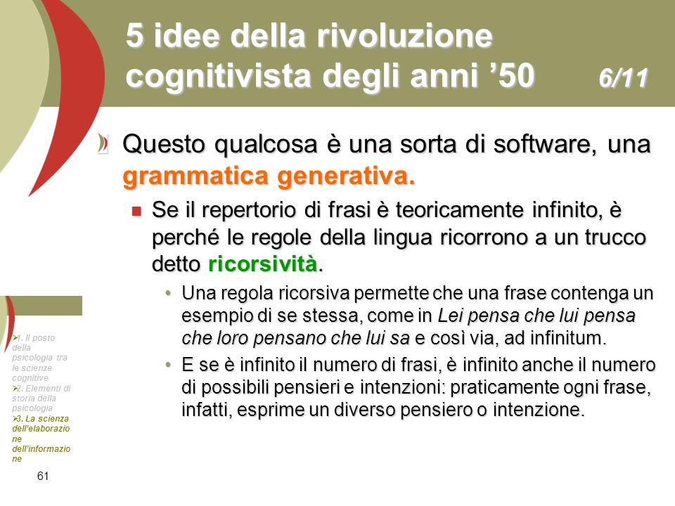 5 idee della rivoluzione cognitivista degli anni '50 6/11