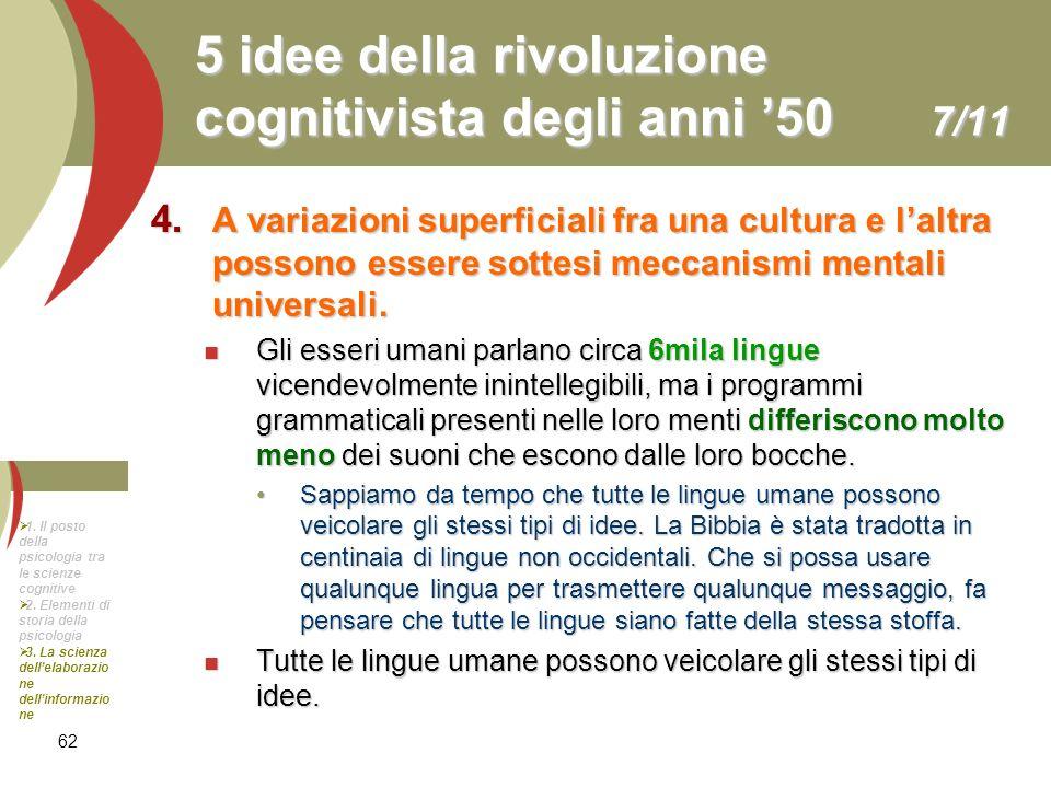 5 idee della rivoluzione cognitivista degli anni '50 7/11