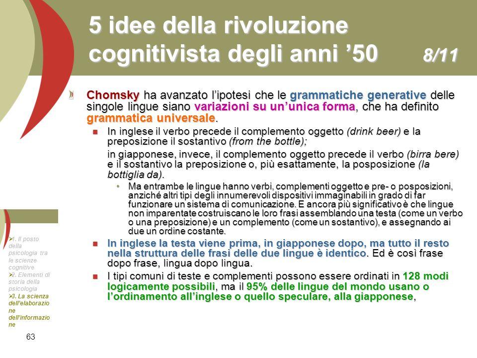 5 idee della rivoluzione cognitivista degli anni '50 8/11