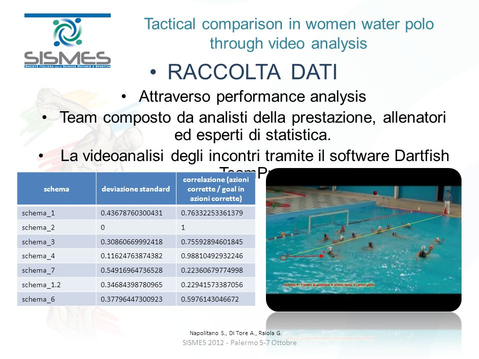 Tactical comparison in women water polo through video analysis