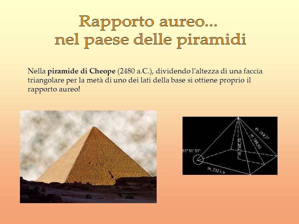 nel paese delle piramidi