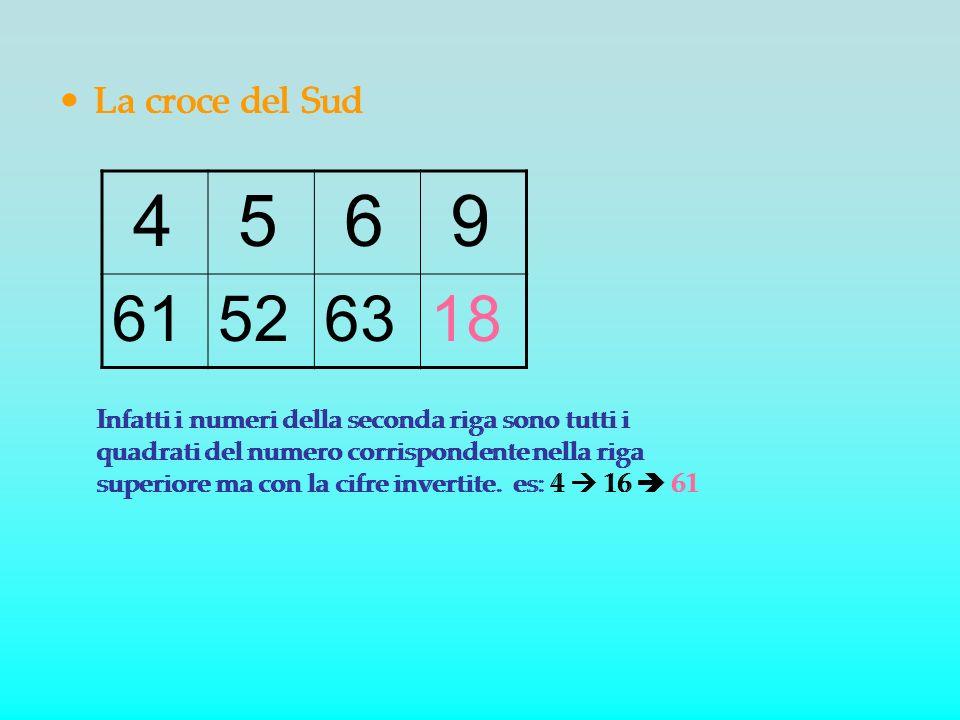 5 6 9 61 52 63 18 La croce del Sud La croce del Sud La croce del Sud 4