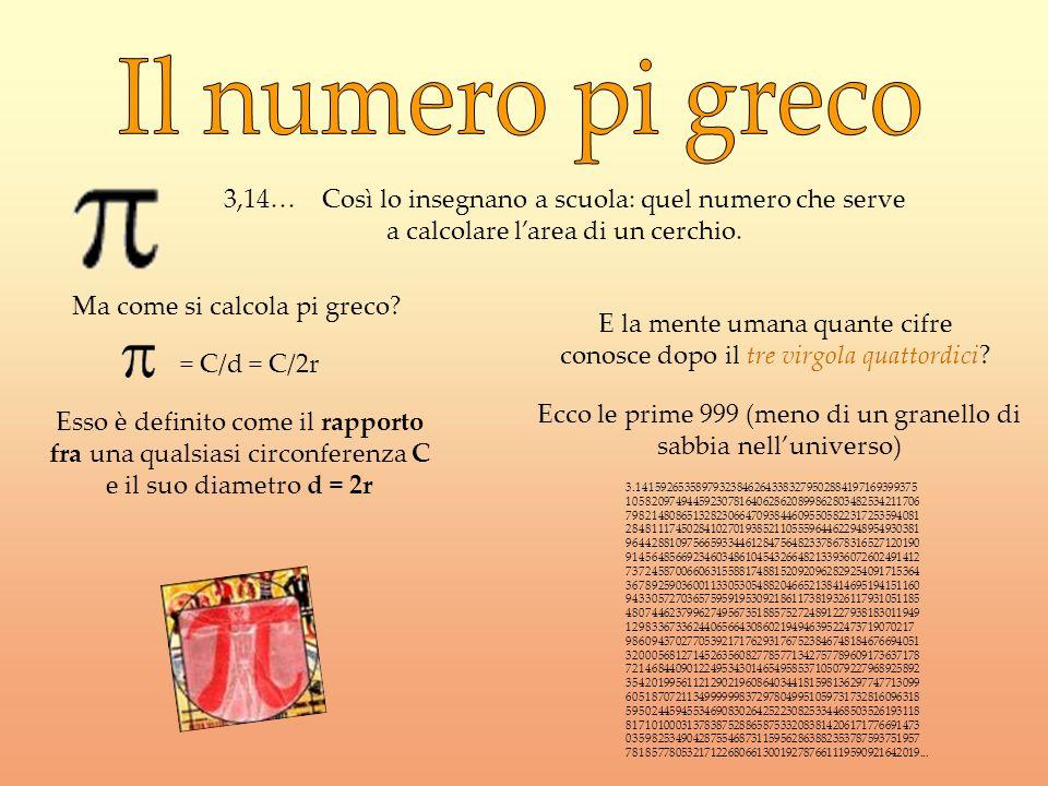 Il numero pi greco 3,14… Così lo insegnano a scuola: quel numero che serve a calcolare l'area di un cerchio.