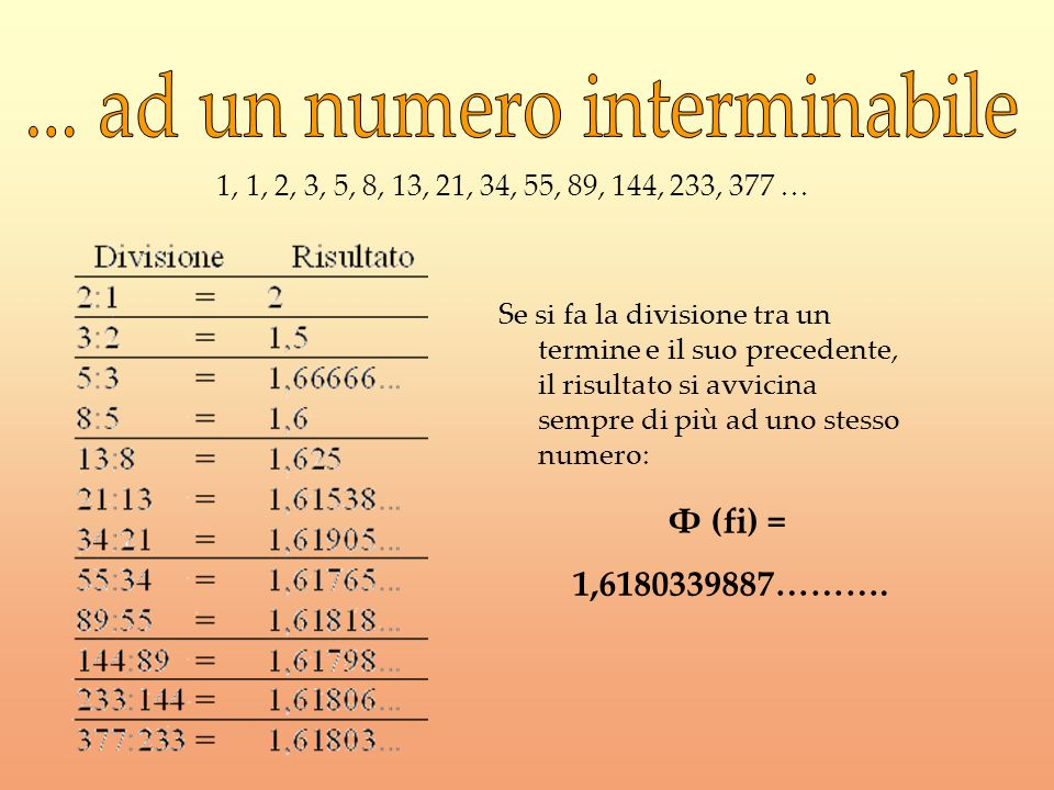 ... ad un numero interminabile
