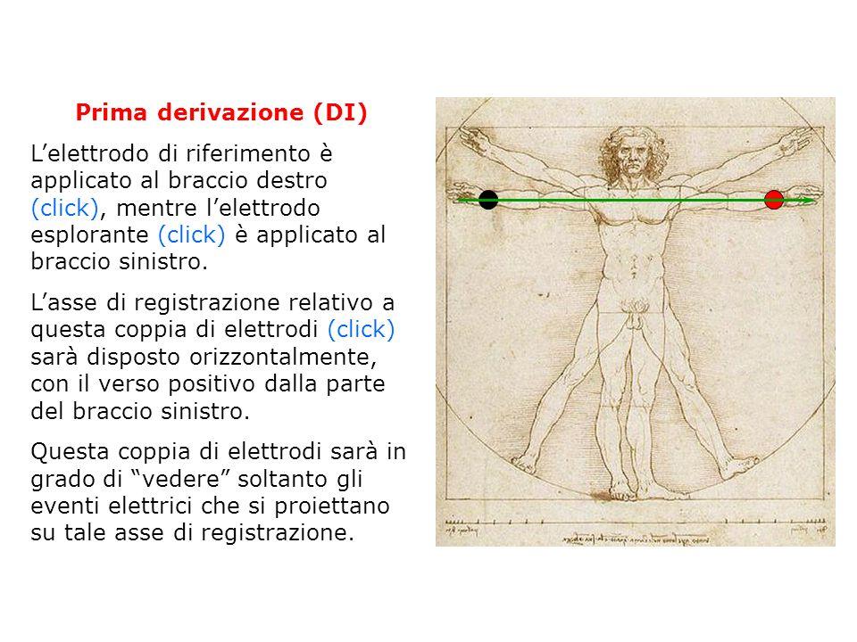 Prima derivazione (DI)