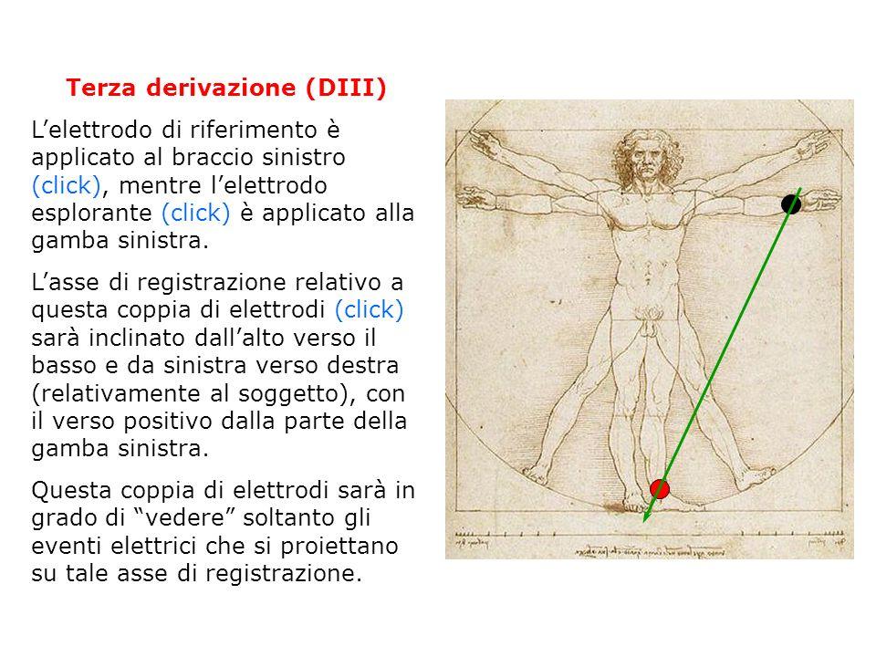 Terza derivazione (DIII)