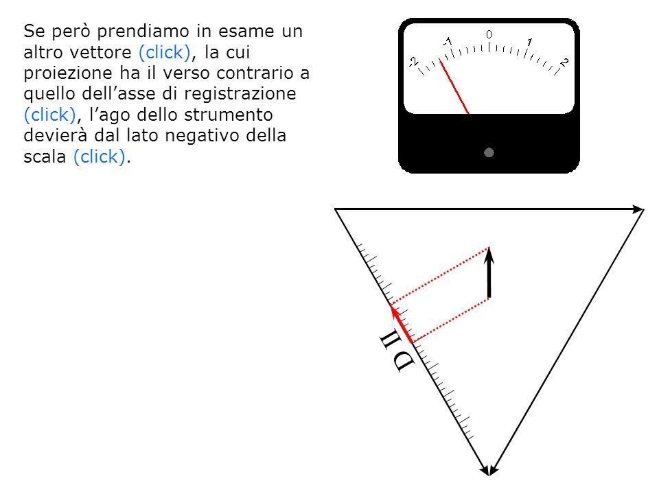 Se però prendiamo in esame un altro vettore (click), la cui proiezione ha il verso contrario a quello dell'asse di registrazione (click), l'ago dello strumento devierà dal lato negativo della scala (click).