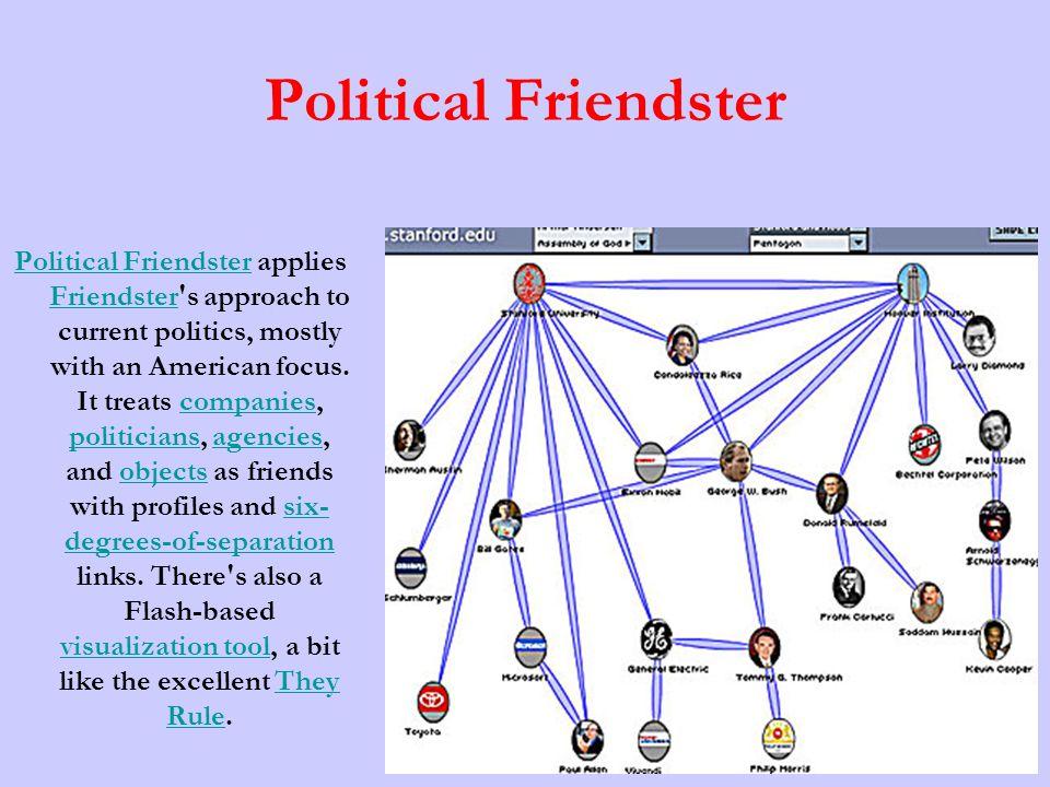 Political Friendster