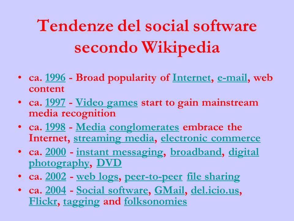 Tendenze del social software secondo Wikipedia
