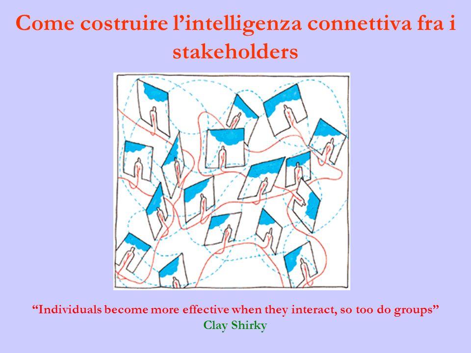 Come costruire l'intelligenza connettiva fra i stakeholders