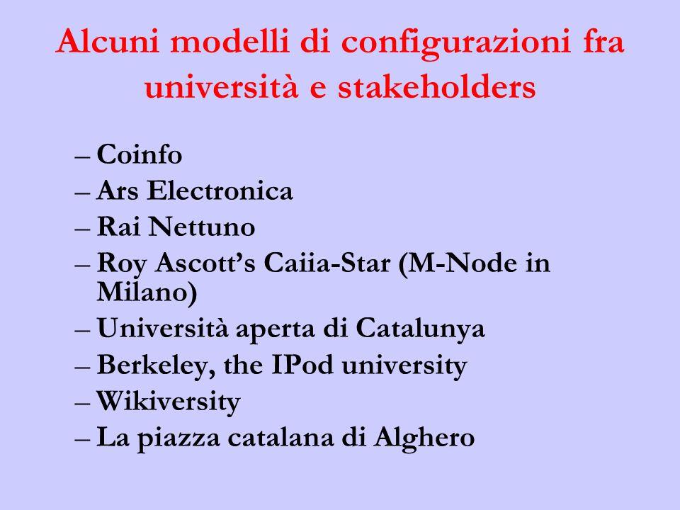 Alcuni modelli di configurazioni fra università e stakeholders
